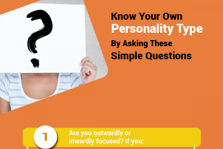 Know Your Personality Type To Make Better Career Decisions Infographic