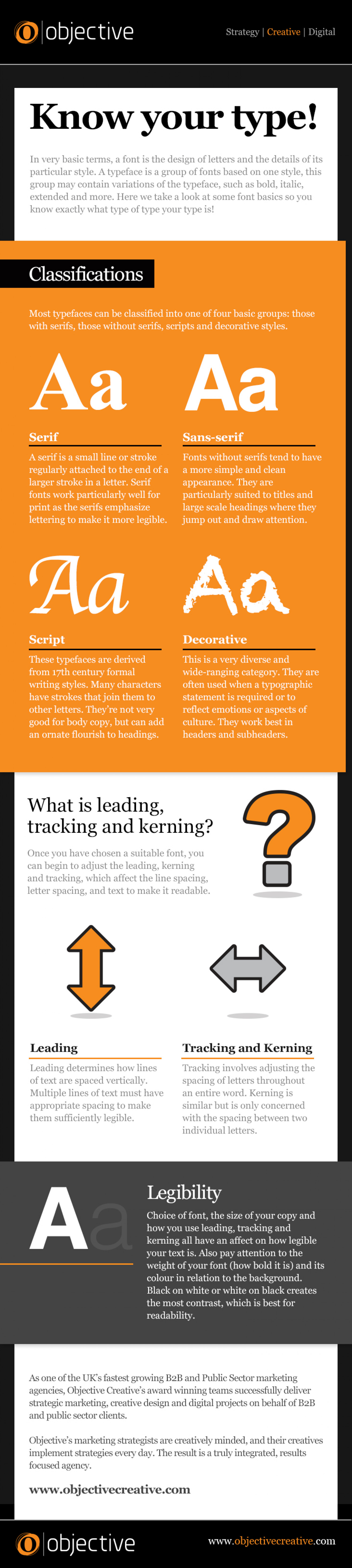Know Your Type! Infographic