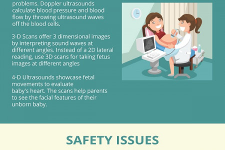 Knowing About 3D and 4D Sonogram Scans [Infographics] Infographic