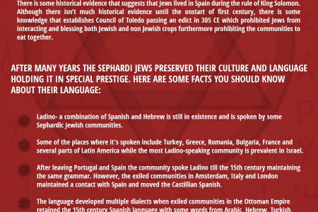Knowing More About The Language Of The Sephardic Jews With Ari Afilalo Infographic