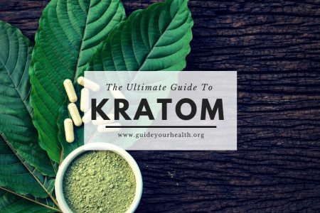Kratom Effects And Kratom Guide Cover Infographic