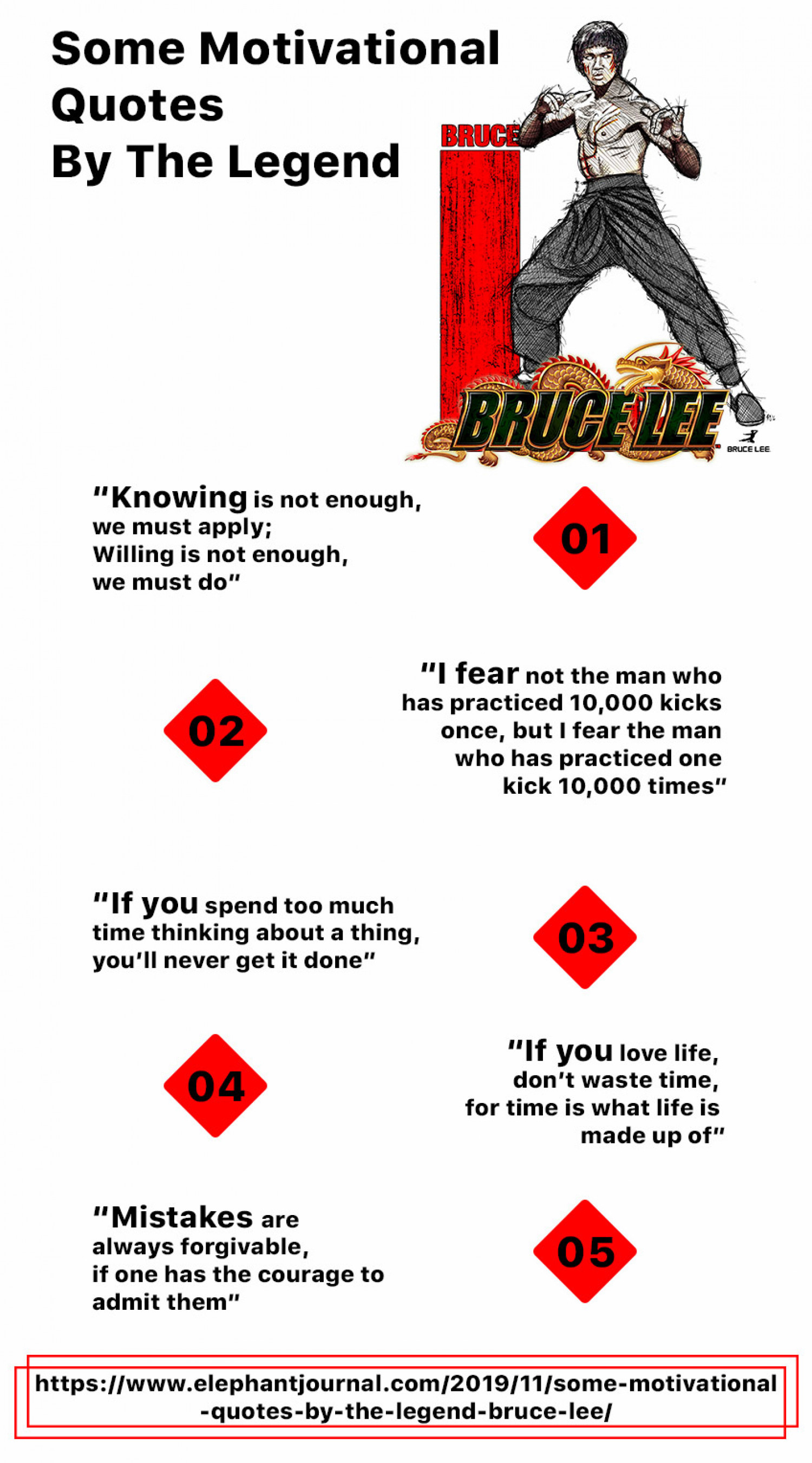 Kunal Bansal Chandigarh sharing some Motivational Quotes By The Legend Bruce Lee Infographic