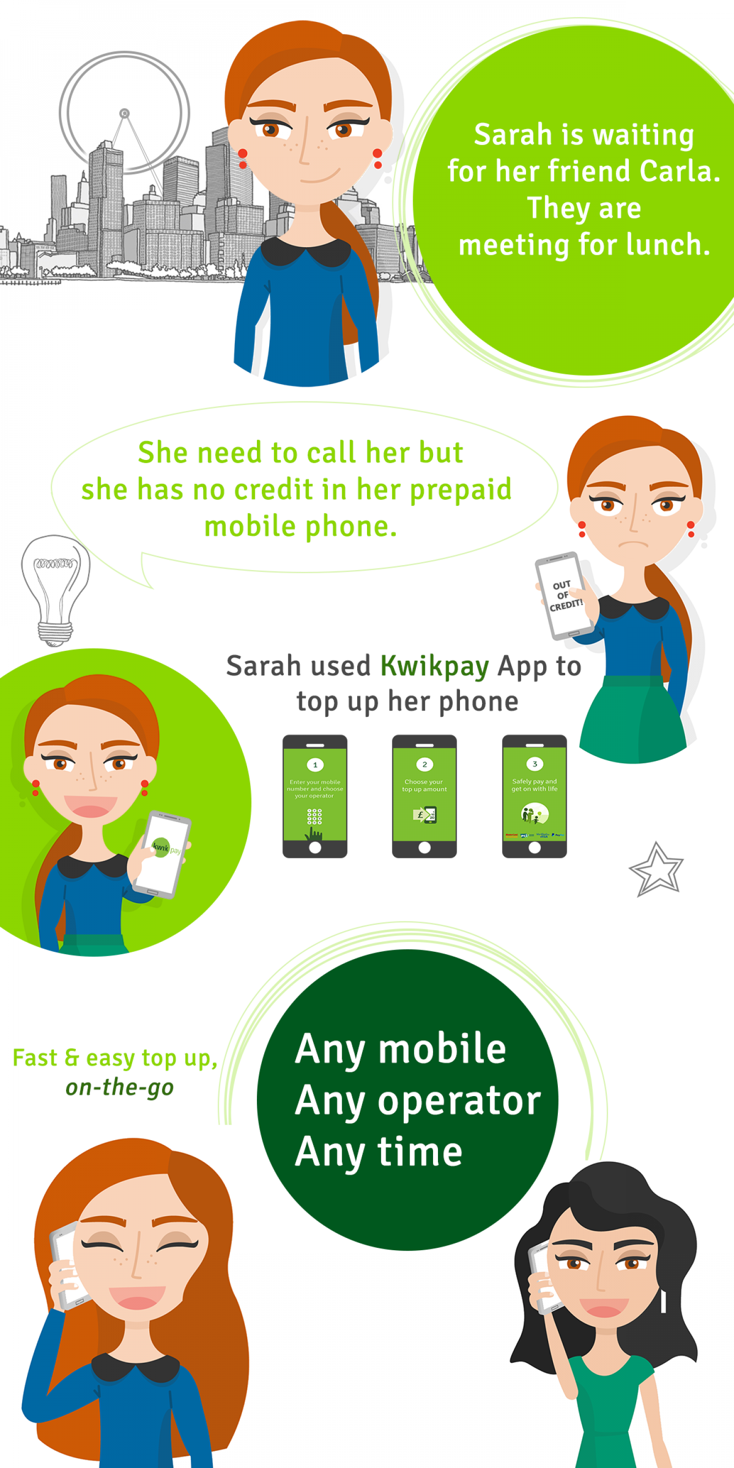 Kwikpay - Fast & easy top up, on-the-go Infographic