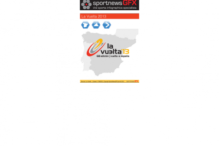 La Vuelta - Tour of Spain Cycling interactive guide Infographic
