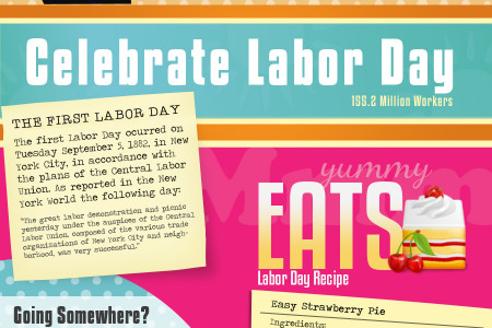 Labor Day Infographics Visual Ly