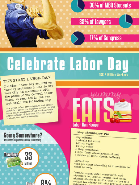 Labor Day Facts And Fun Visual Ly