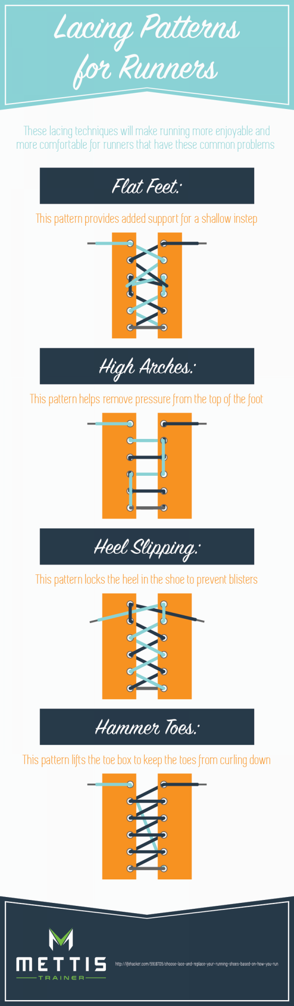 Lacing Patterns for Runners