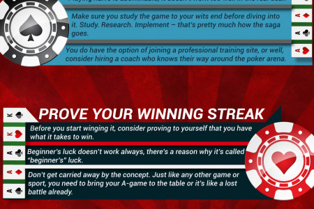 Lady Luck Works Her Charm in Online Poker Infographic