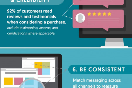 Landing Page Best Practices Top 10 Checklist Infographic