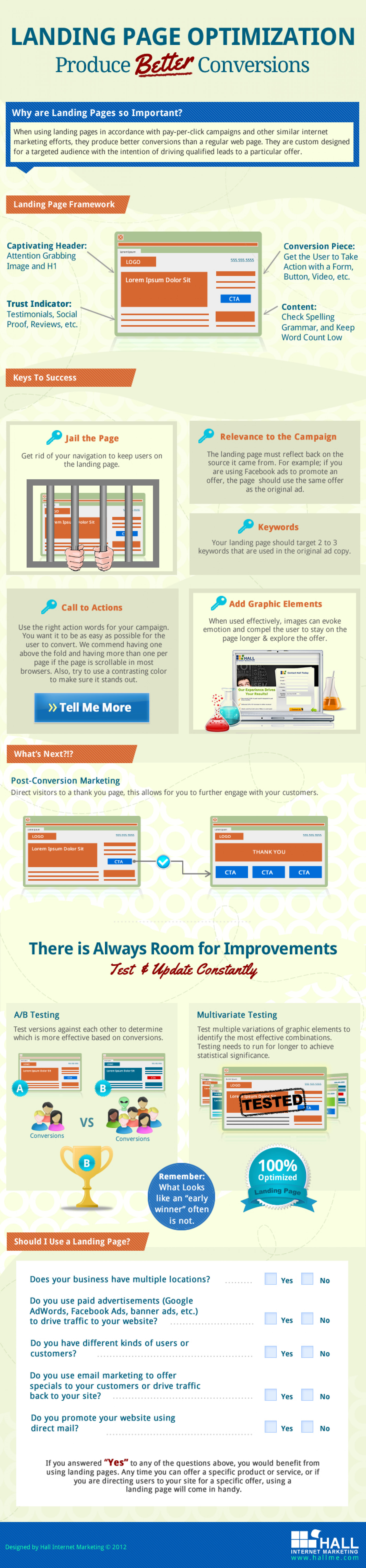 Landing Page Optimization - Produce Better Conversions Infographic