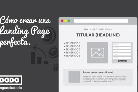 Landing Page Perfecta Infographic
