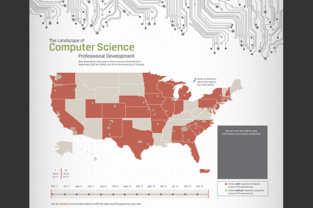 Landscape of Computer Science [Map] Infographic