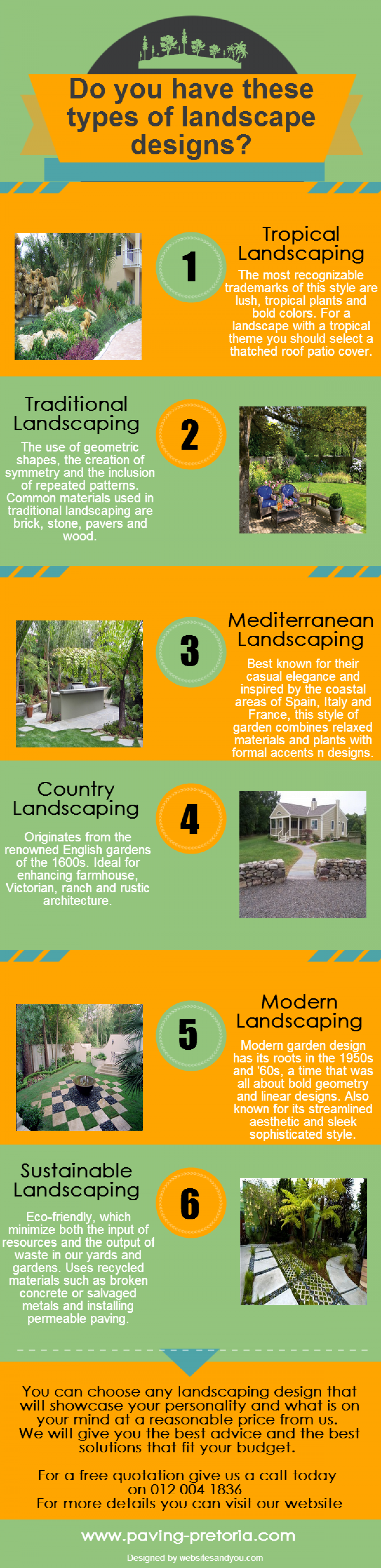 Landscaping – Custom Designs for your Garden Infographic