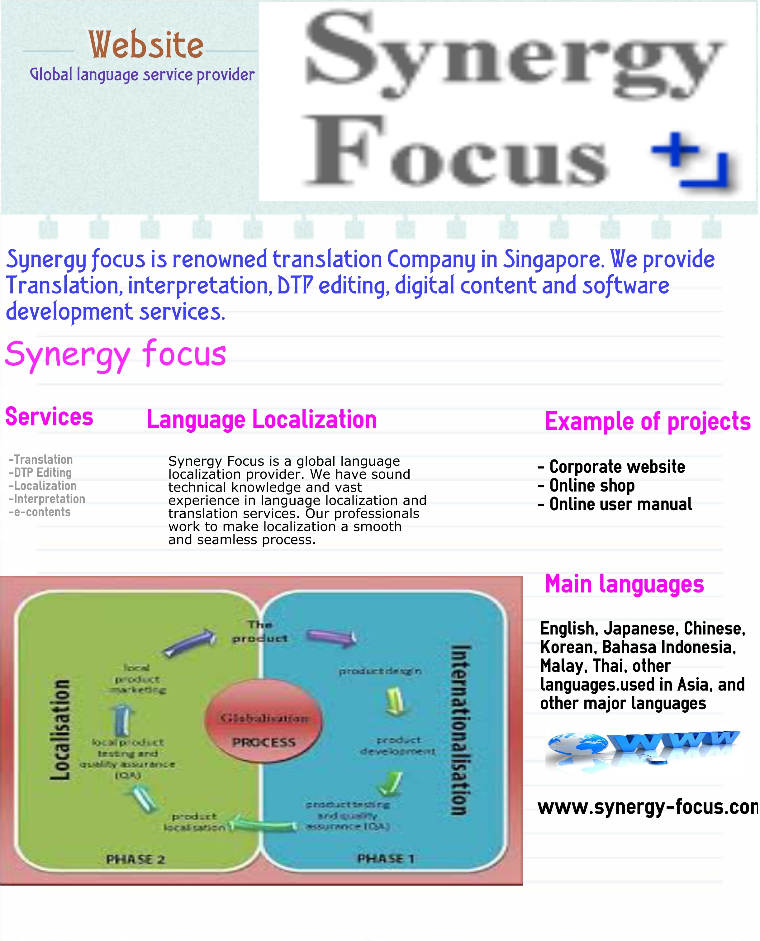 localization essay The localization is one of the most popular assignments among students' documents if you are stuck with writing or missing ideas, scroll down and find inspiration in the best samples.