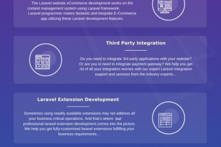 Laravel Development Services Infographic