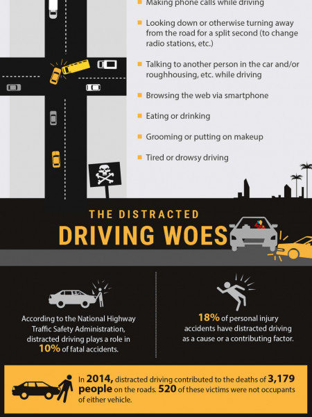 Las Vegas Road Crash Report Infographic