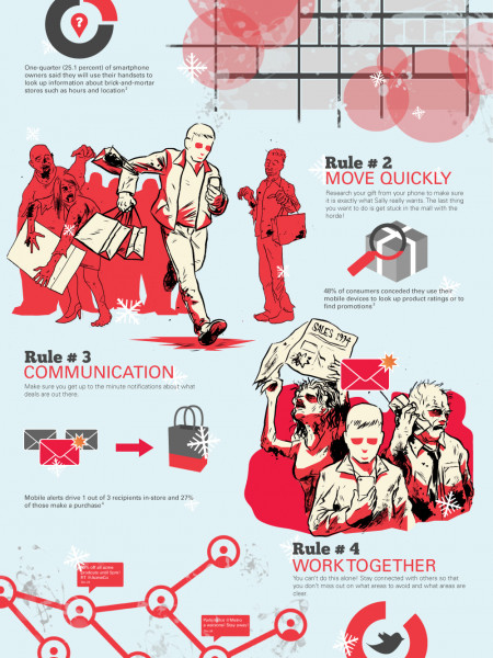 Last Minute Holiday Shopping Survival Guide Infographic