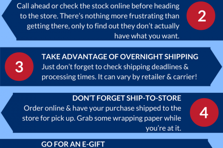 Last Minute Shopping Tips Infographic