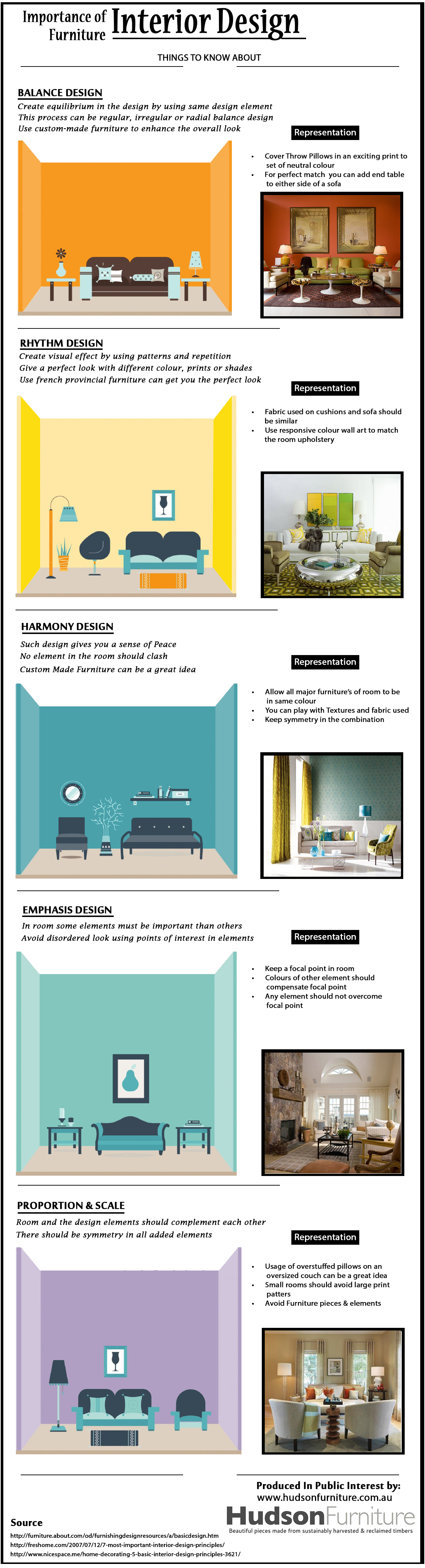 Latest 2015 Trend Importance Of Furniture In Interior Designing Visual Ly