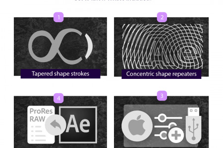 Latest Adobe After Effects Features Infographic