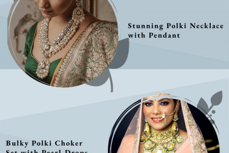 Latest Bridal Jewelry Designs for The Modish Bride Infographic