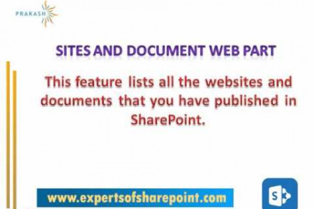 Latest Features of MS Office SharePoint Portal Server Infographic