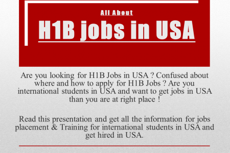 Latest H1b jobs in USA Infographic