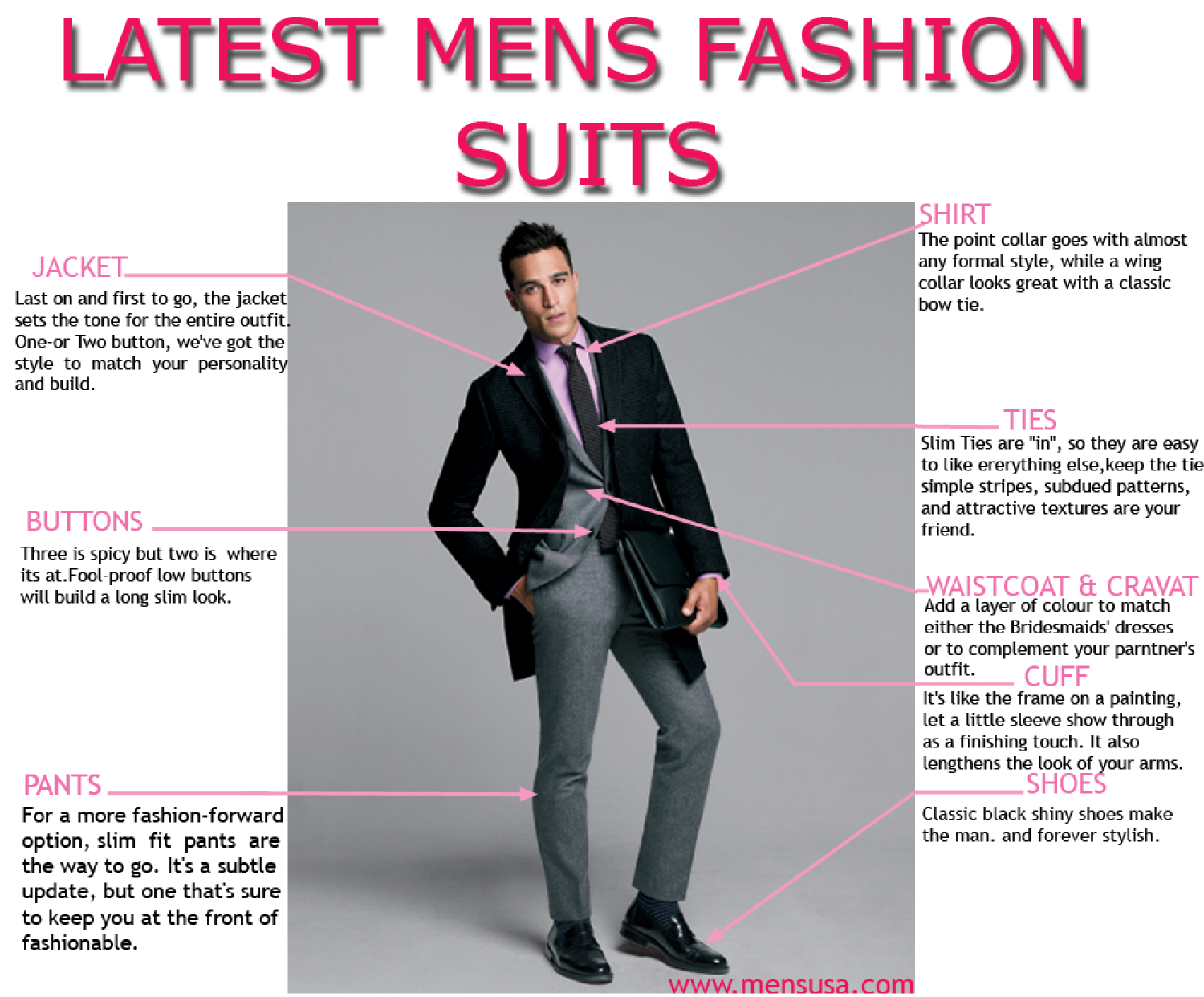 Latest Mens Fashion Suits Infographic