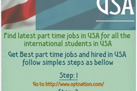 Latest Part time jobs in USA for international students in USA Infographic