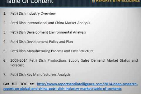 Latest report on China Petri Dish Industry Market - Analysis, Research, Report, Opportunities, 2014 by Reports and Intelligence Infographic