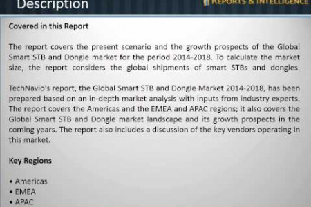 Latest report on Smart STB and Dongle Market - Analysis, Research, Report, Opportunities, 2014-2018 by Reports and Intelligence Infographic