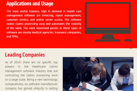 Latest Updates on The Healthcare Claims Management Software Industry Infographic