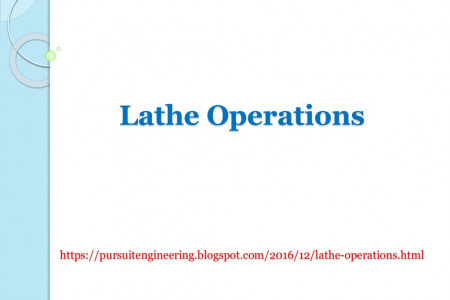 Lathe operations  Infographic