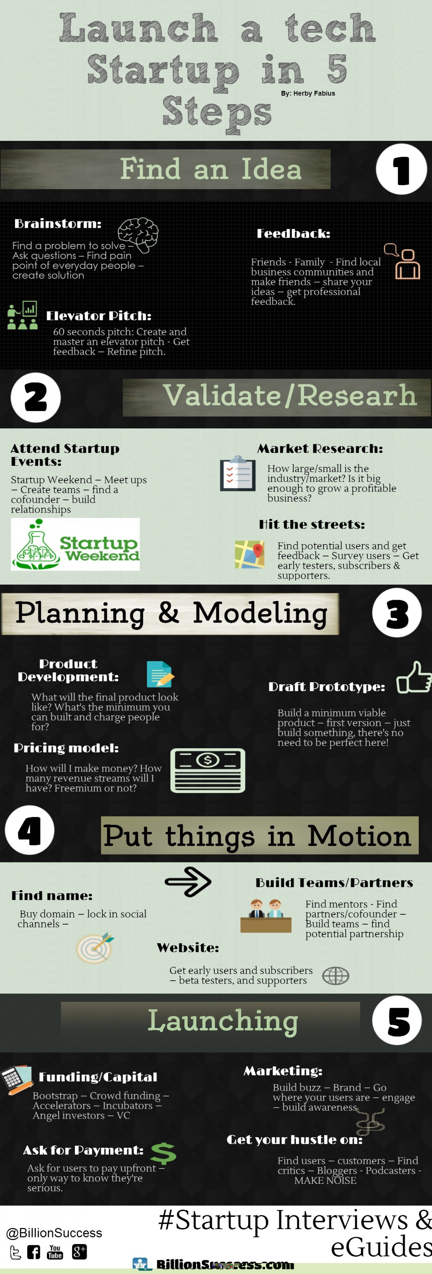 Launch a Tech Startup in 5 Steps Infographic