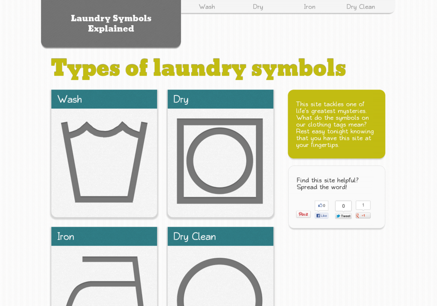 Laundry symbols explained visual laundry symbols explained infographic buycottarizona