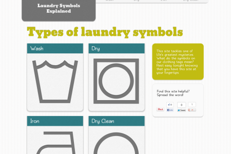 Laundry Symbols Explained Infographic
