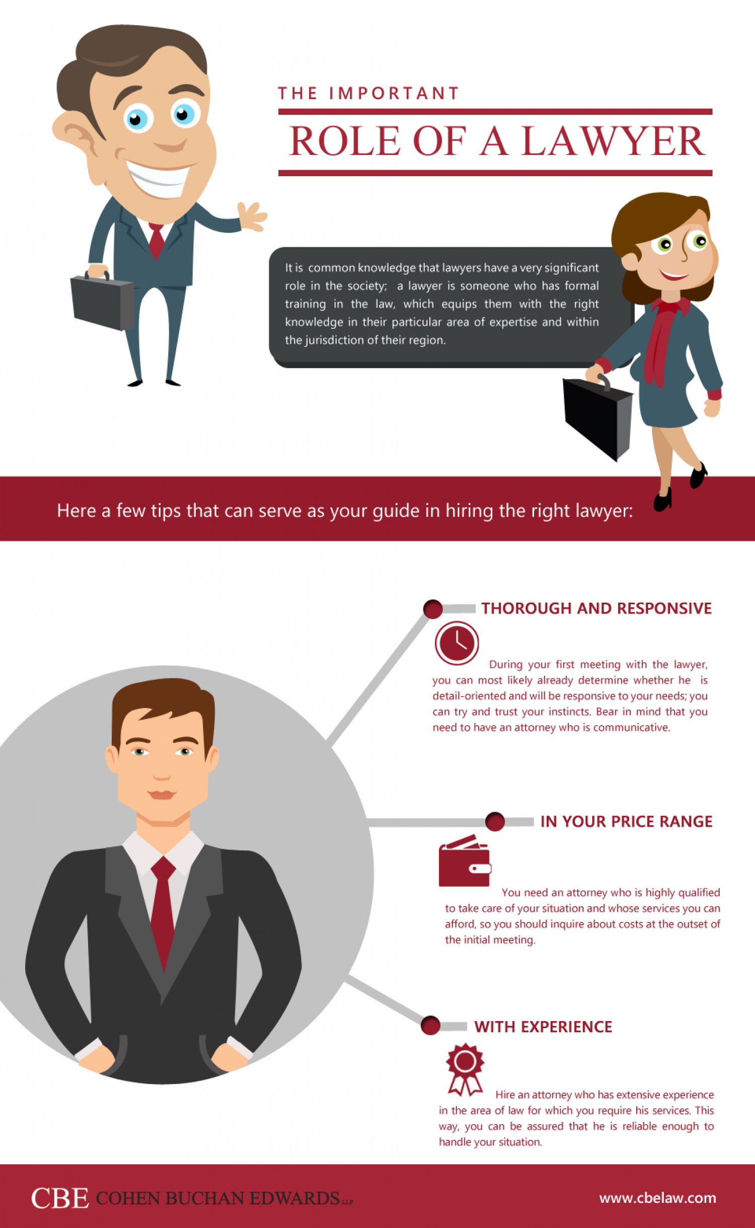 Lawyers are important because they legally represent their clients and assist them with a wide range of cases when a layperson could not, or cannot represent themselves. - http://www.cbelaw.com/ Infographic