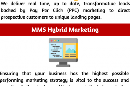 Lead Generation | Web Generated Leads | Marvel Marketing Services Infographic