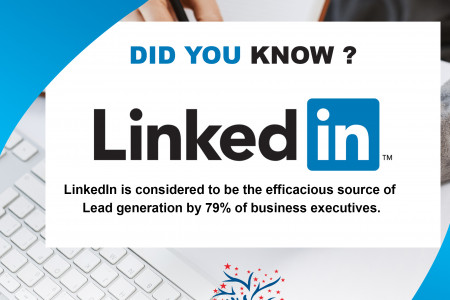 Lead Generation through LinkedIn Infographic