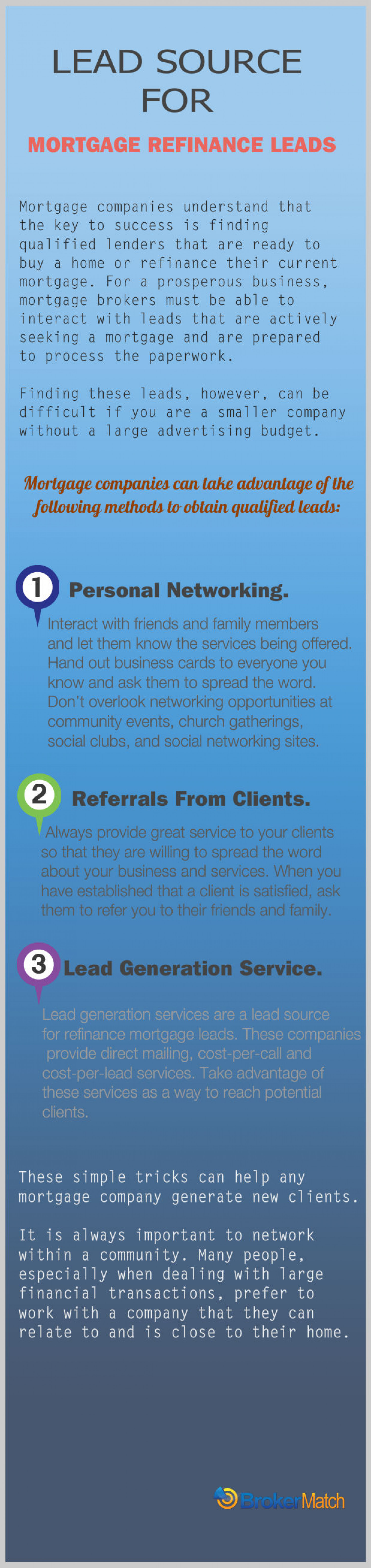 Lead Source for Mortgage Refinance Leads Infographic