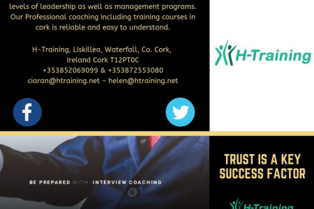 Leadership Courses and Management Training Cork, Ireland | H-Training Infographic