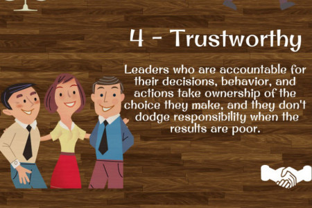 leadership Qualities Infographic
