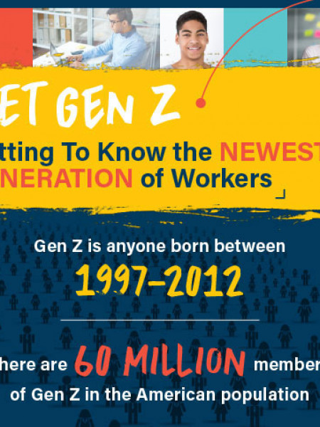Leading Gen Z In The Workplace Infographic