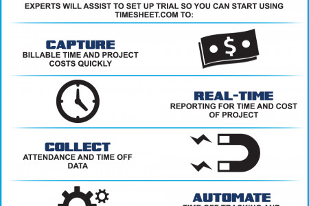 Leading Time Tracking Solution Infographic