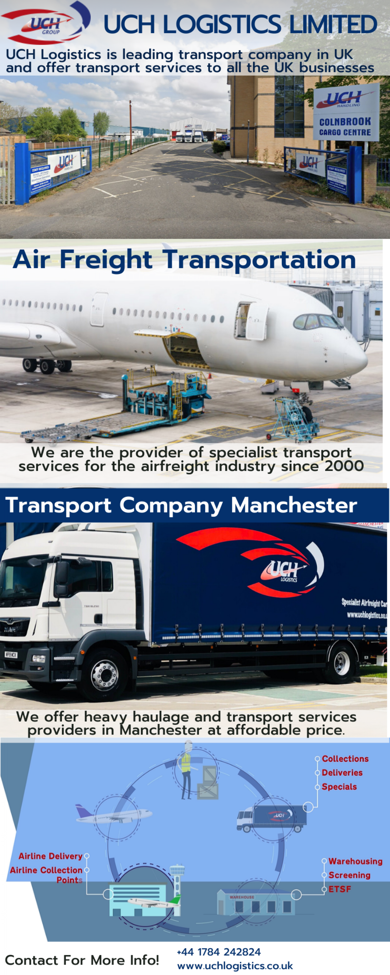 Leading Transport Company in The UK- UCH Logistics Limited Infographic