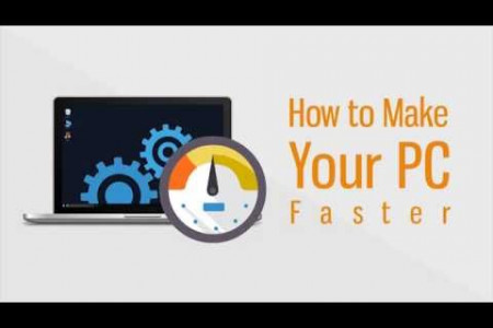 Learn - How to Make PC Faster Infographic