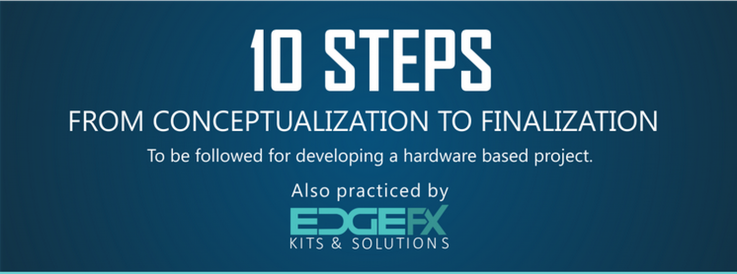 10 Steps From Project Conceptualization To Finalization Infographic