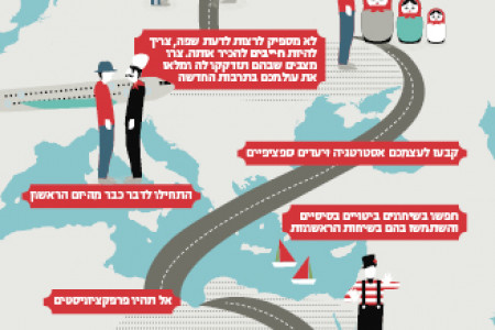 Learn a language at the speed of light Infographic