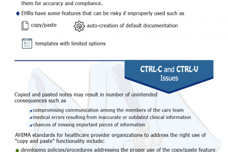 Learn about EHR Medical Coding and Challenges Involved Infographic