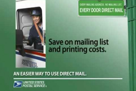 Learn About Every Door Direct Mail | Lorraine Gregory Corp.  Infographic